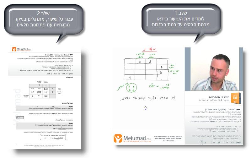 הגדול שיעורים במתמטיקה, שיעורים פרטיים במתמטיקה, שיעורים פרטיים מתמטיקה GJ-74